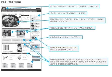 図3:修正指示書